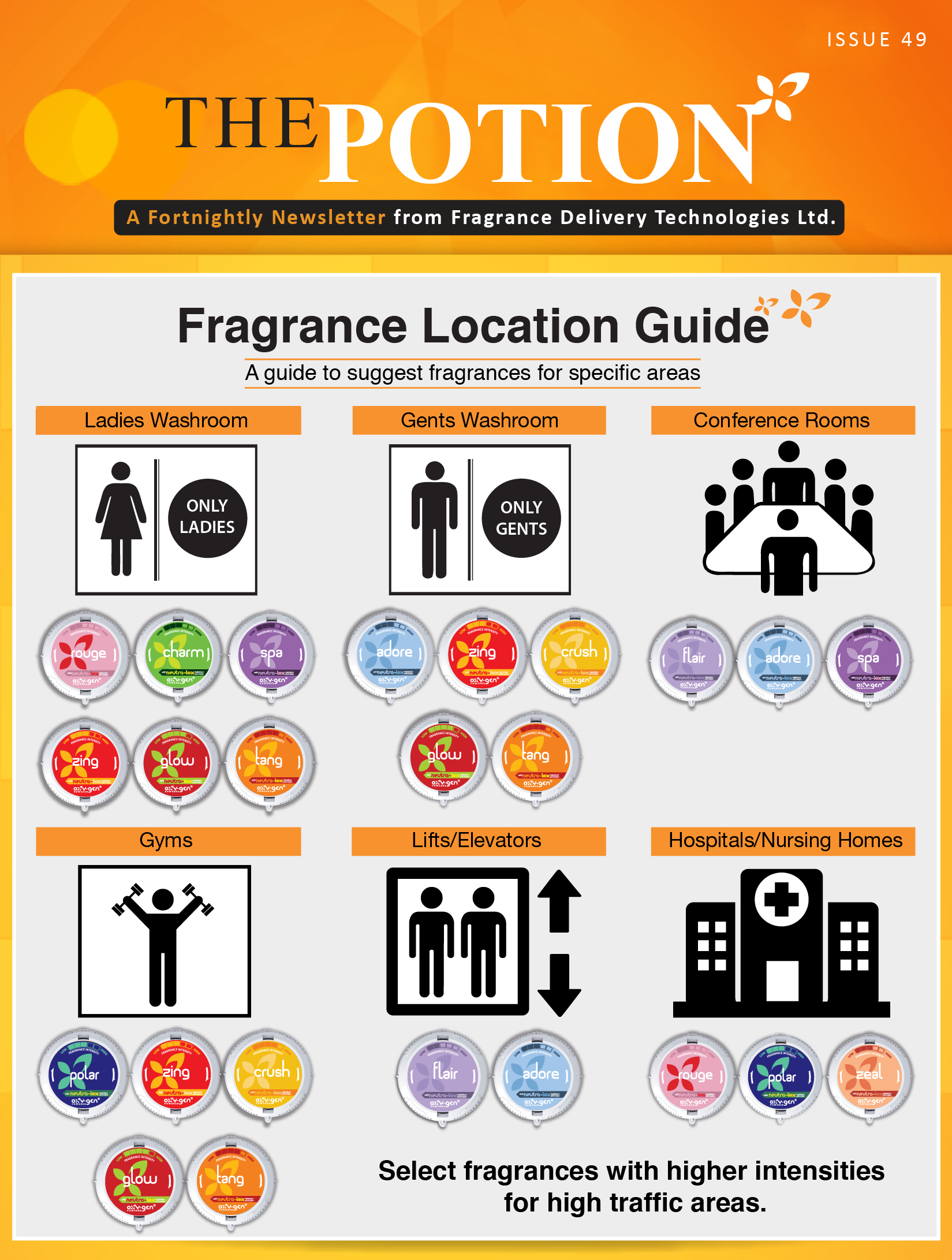 Fragrance Location Guide